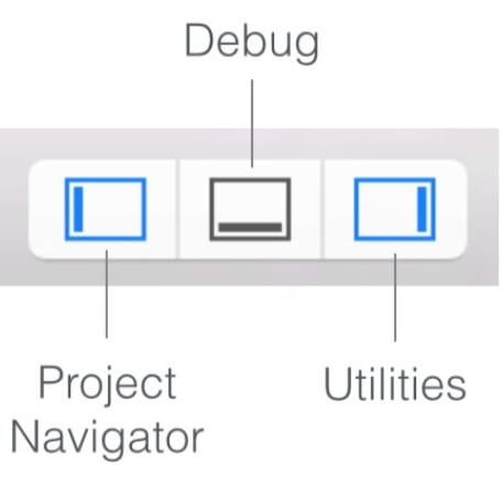 Fig3-2 Three Areas of an Xcode Project
